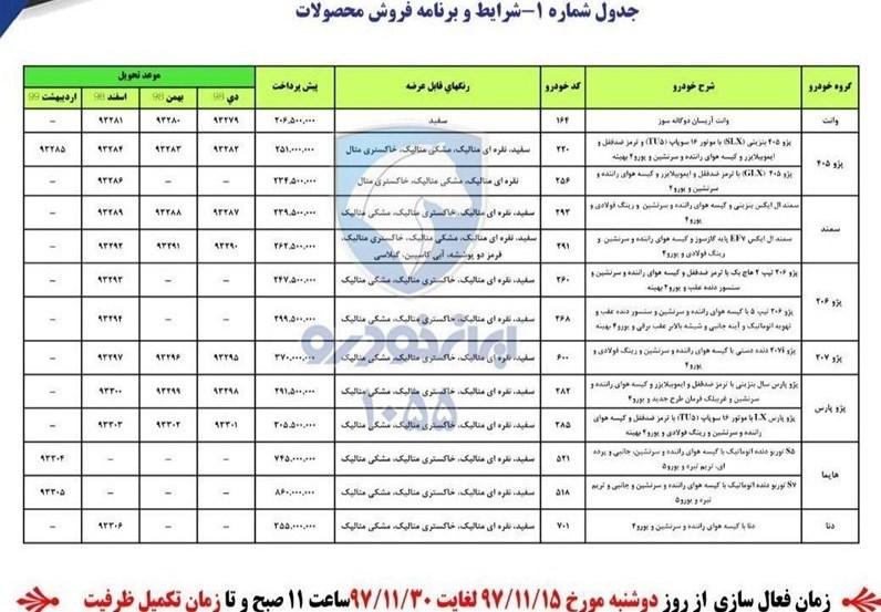 جشنواره دهه فجر ایران خودرو
