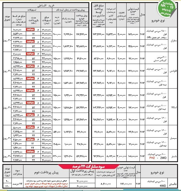 گروه+تلگرام+غرب+تهران