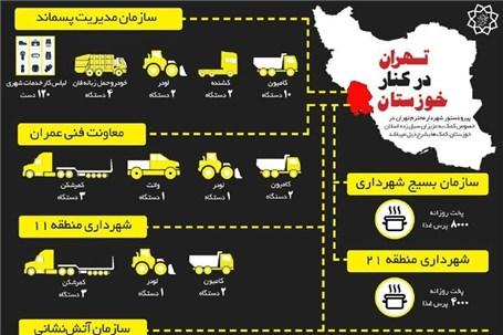شهرداری تهران با چه تجهیزاتی به خوزستان رفته است
