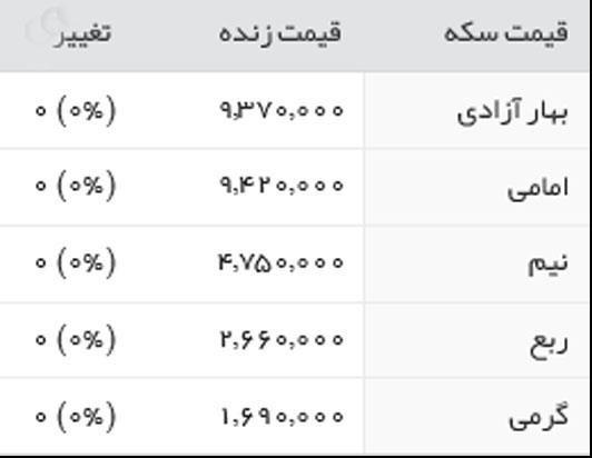 کانال+تلگرام+طلا+و+ارز